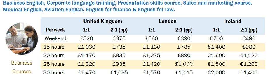 Zakwaterowanie Wielka Brytania – Nauka w domu nauczyciela (2)